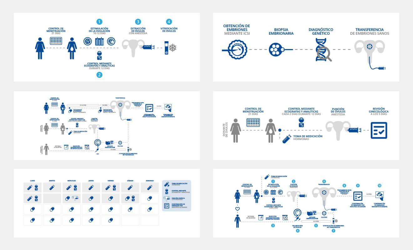 Infografías Clínica Bau